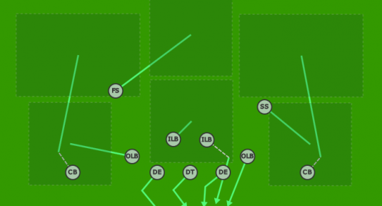 flag football plays   design your own playsdefensive play diagram